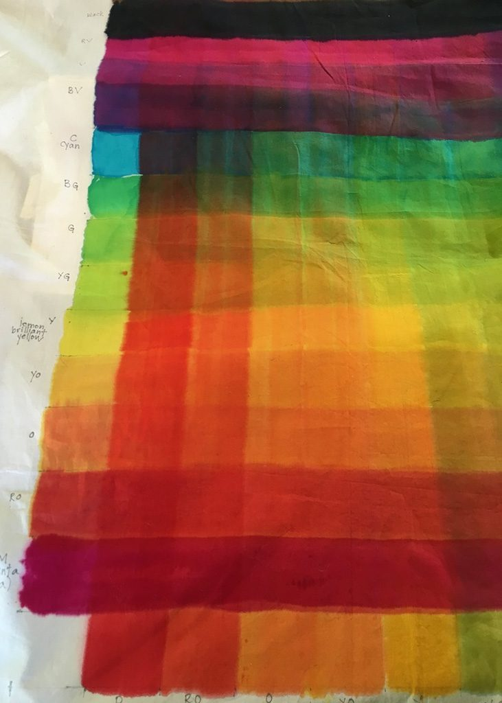 homemade dye chart